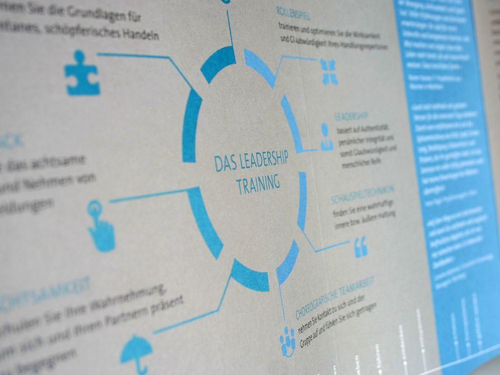 Leadership Training – führen und geführt werden